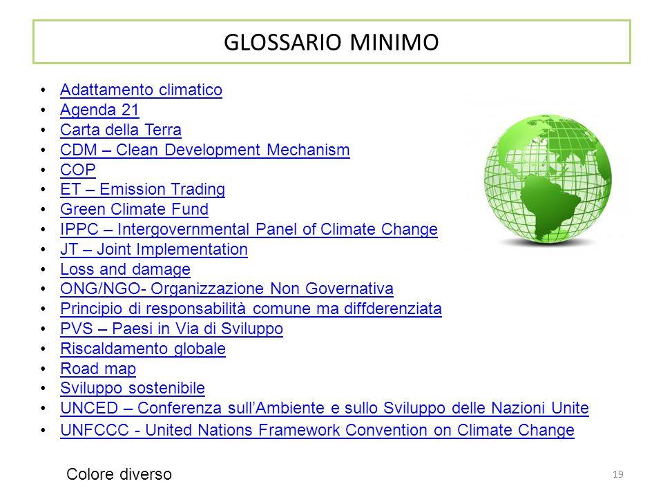 GLOSSARIO MINIMO Adattamento climatico Agenda 21 Carta della Terra