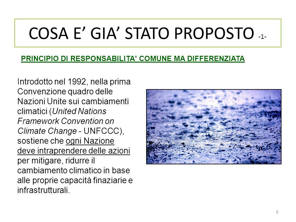COSA E' GIA' STATO PROPOSTO -1-