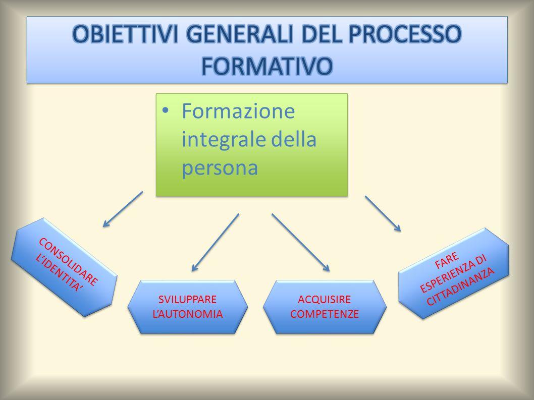 OBIETTIVI GENERALI DEL PROCESSO FORMATIVO