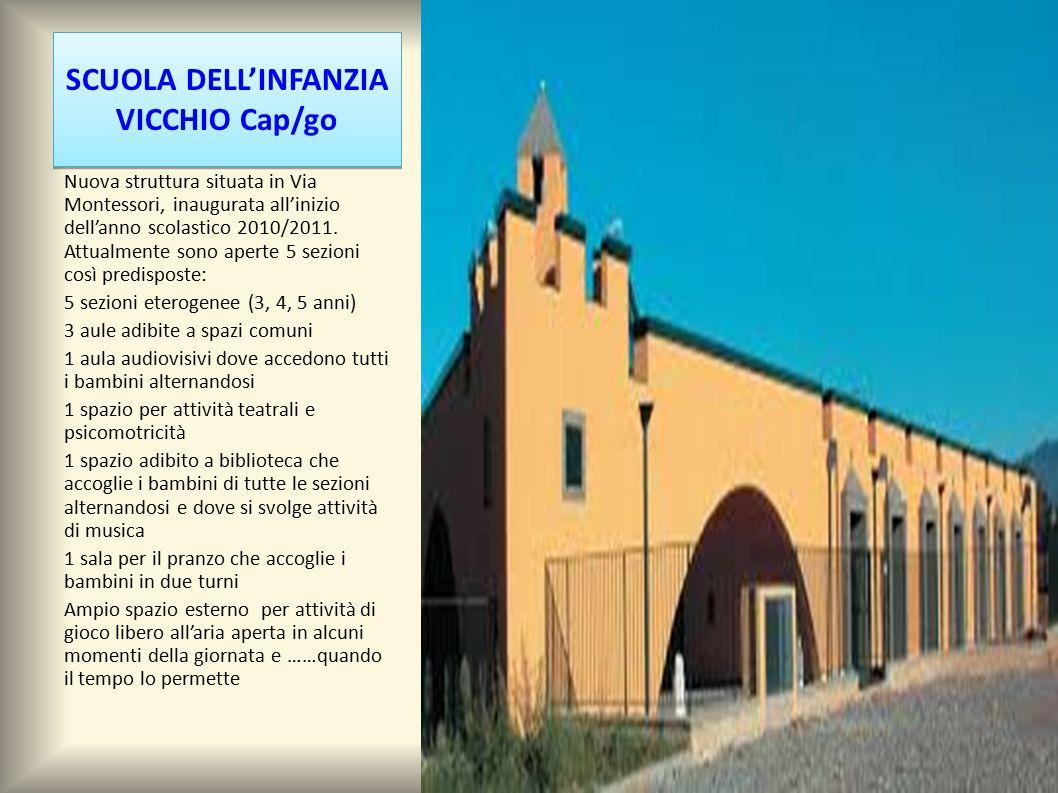 SCUOLA DELL'INFANZIA VICCHIO Cap/go