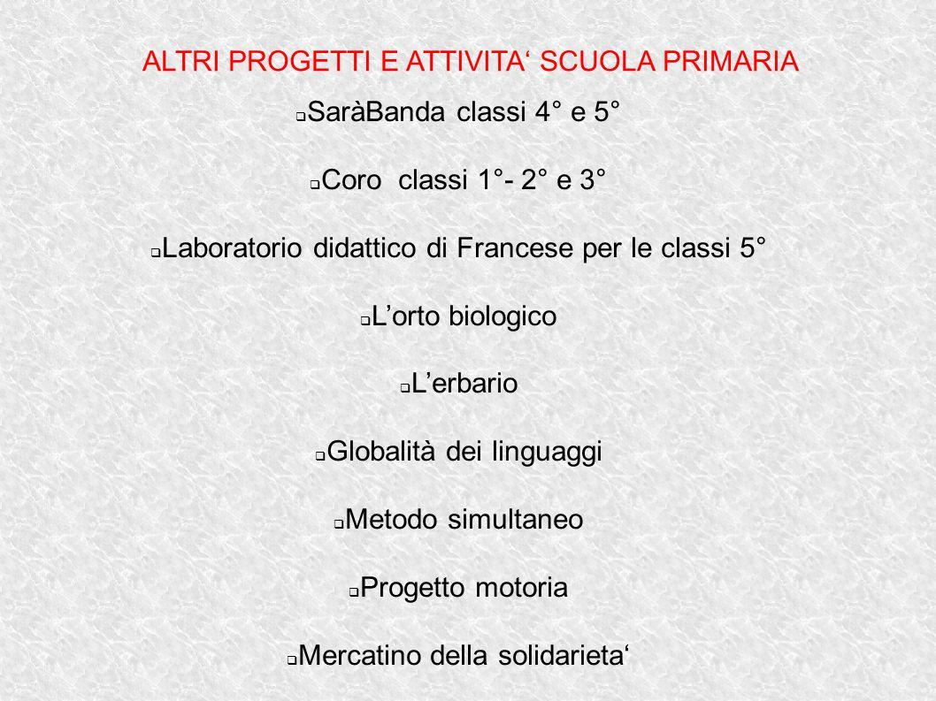 ALTRI PROGETTI E ATTIVITA' SCUOLA PRIMARIA