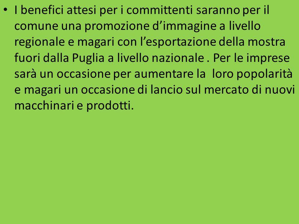 I benefici attesi per i committenti saranno per il comune una promozione d'immagine a livello regionale e magari con l'esportazione della mostra fuori dalla Puglia a livello nazionale .