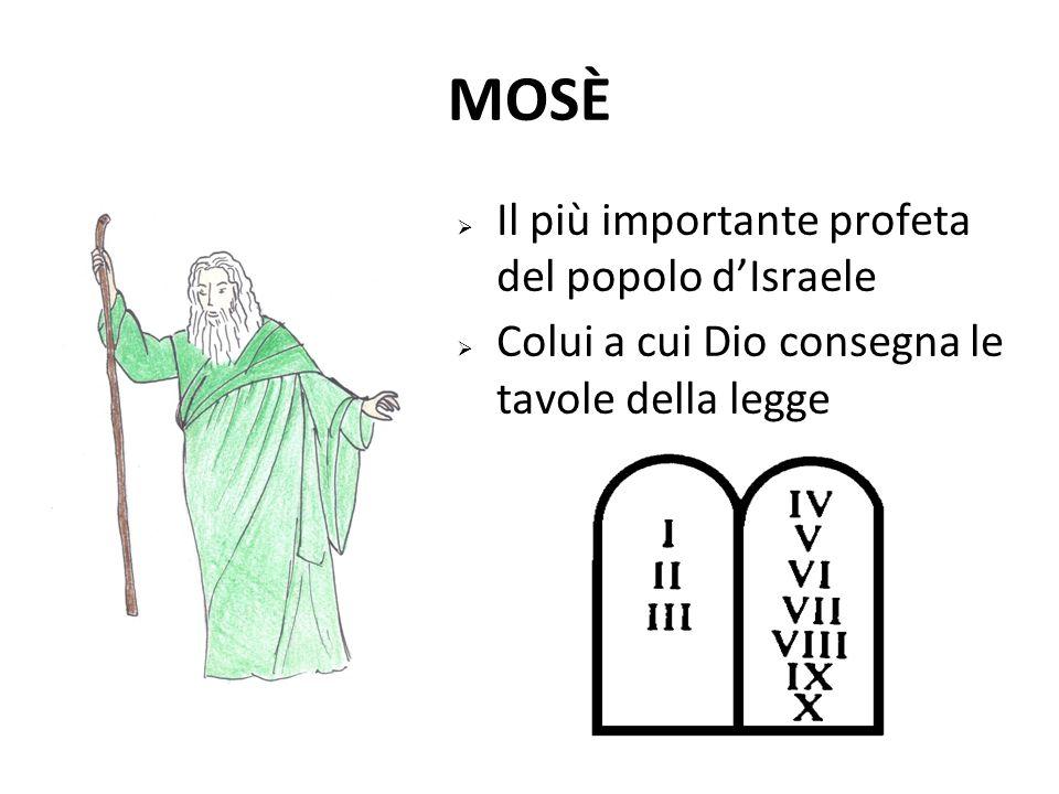 MOSÈ Il più importante profeta del popolo d'Israele