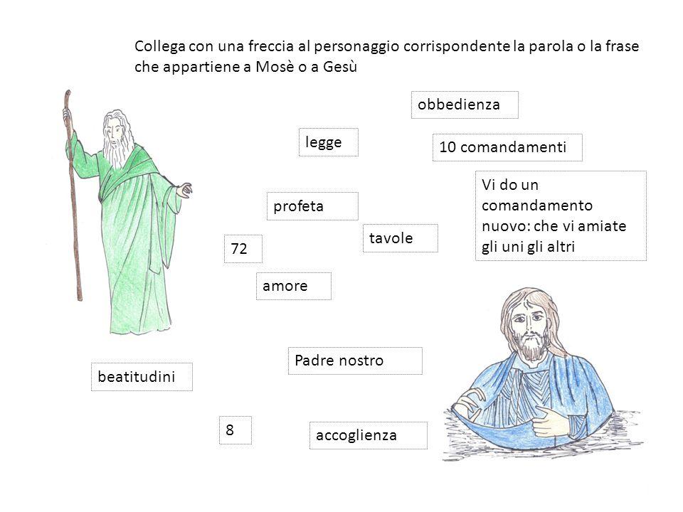 Collega con una freccia al personaggio corrispondente la parola o la frase che appartiene a Mosè o a Gesù