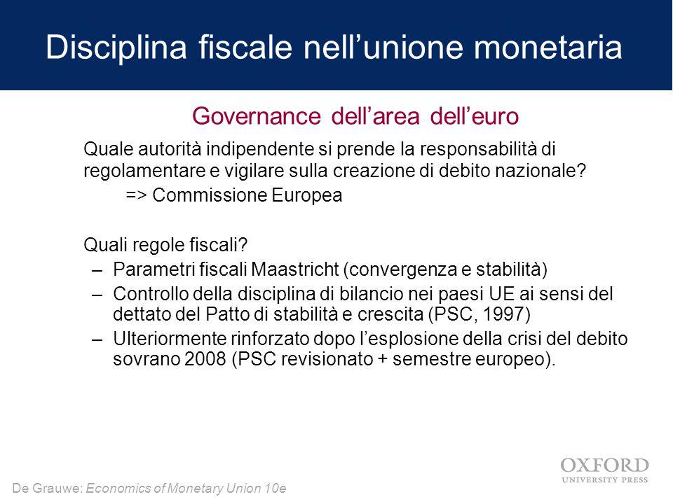 Disciplina fiscale nell'unione monetaria