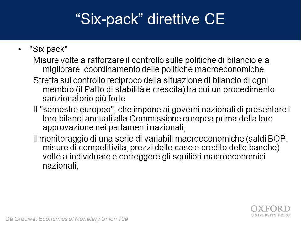 Six-pack direttive CE