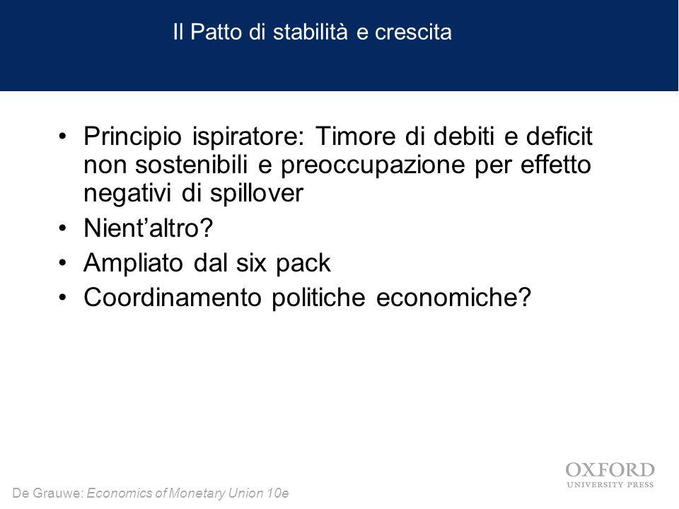 Coordinamento politiche economiche