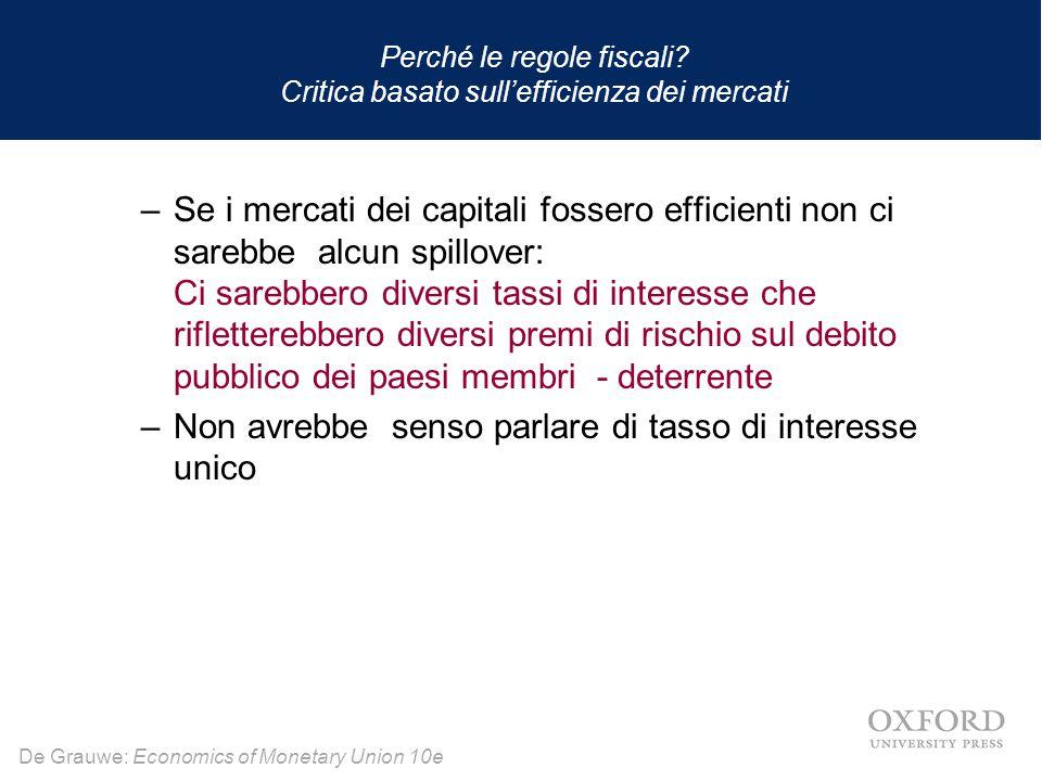Perché le regole fiscali Critica basato sull'efficienza dei mercati