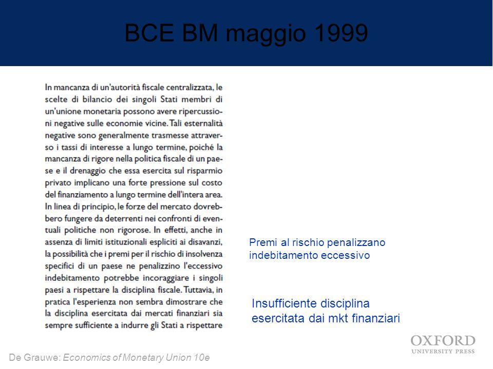 BCE BM maggio 1999 Premi al rischio penalizzano indebitamento eccessivo.