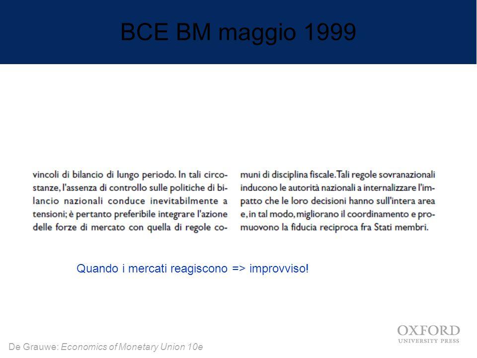 BCE BM maggio 1999 Quando i mercati reagiscono => improvviso!