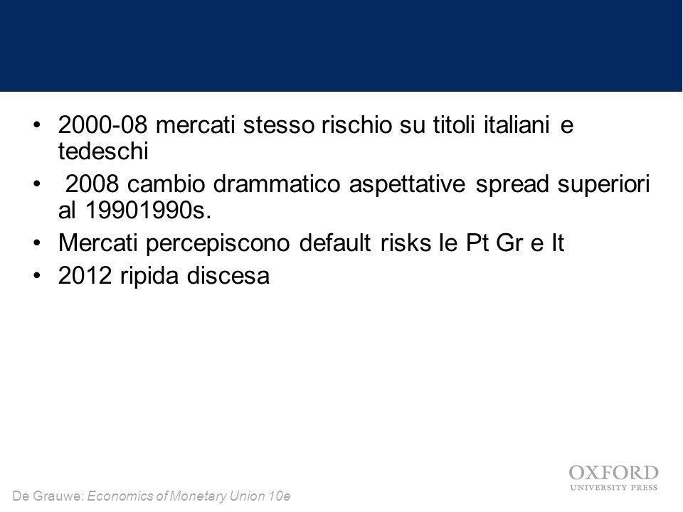 2000-08 mercati stesso rischio su titoli italiani e tedeschi