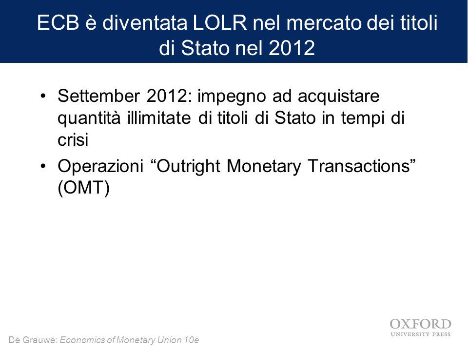 ECB è diventata LOLR nel mercato dei titoli di Stato nel 2012