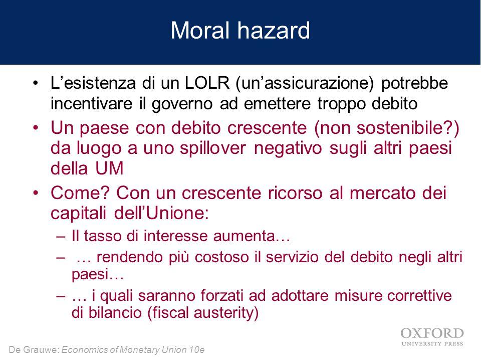 Moral hazard L'esistenza di un LOLR (un'assicurazione) potrebbe incentivare il governo ad emettere troppo debito.