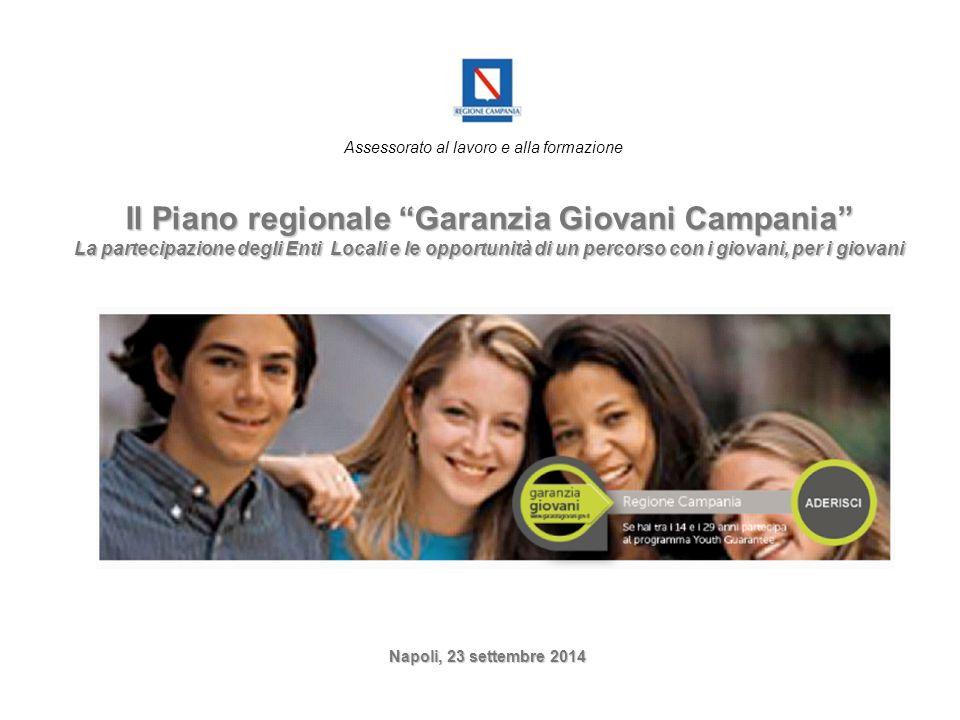 Il Piano regionale Garanzia Giovani Campania