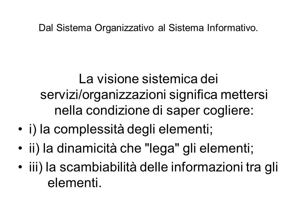 Dal Sistema Organizzativo al Sistema Informativo.