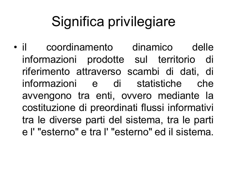 Significa privilegiare
