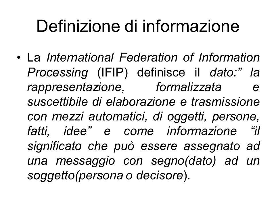 Definizione di informazione