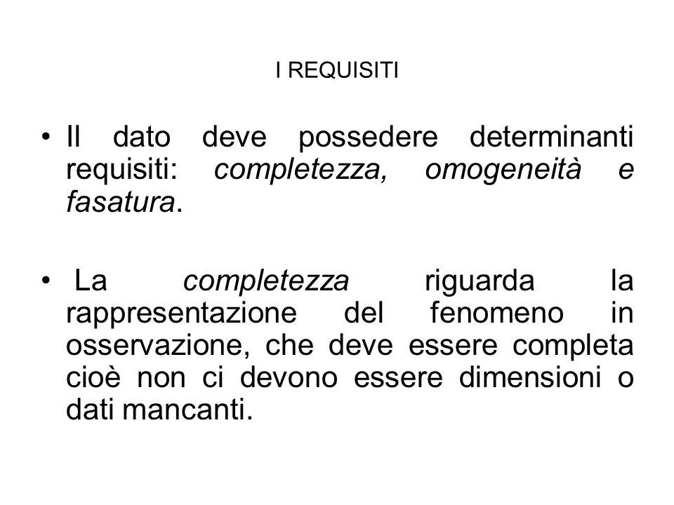 I REQUISITI Il dato deve possedere determinanti requisiti: completezza, omogeneità e fasatura.