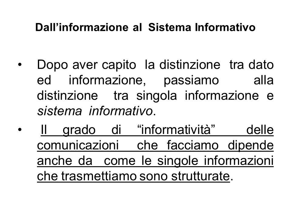 Dall'informazione al Sistema Informativo