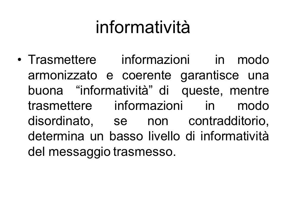 informatività