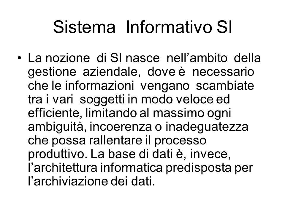 Sistema Informativo SI