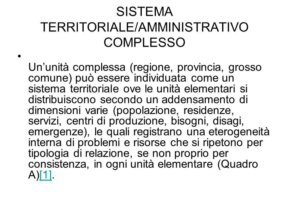 SISTEMA TERRITORIALE/AMMINISTRATIVO COMPLESSO