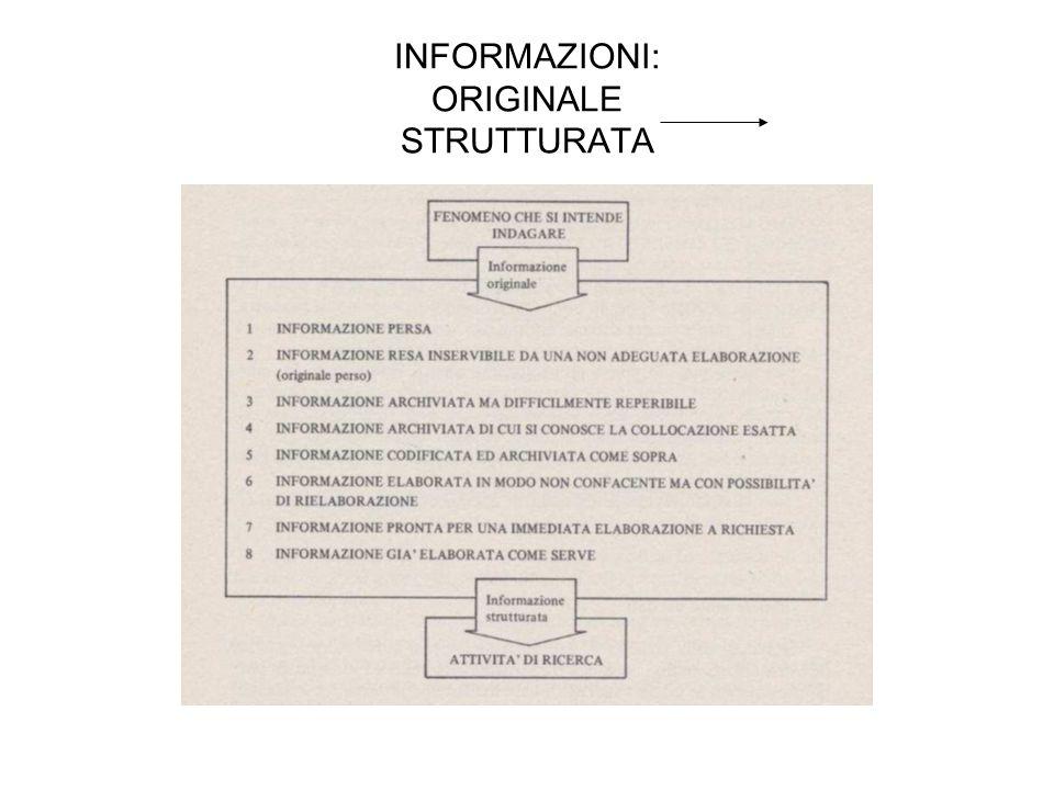 INFORMAZIONI: ORIGINALE STRUTTURATA