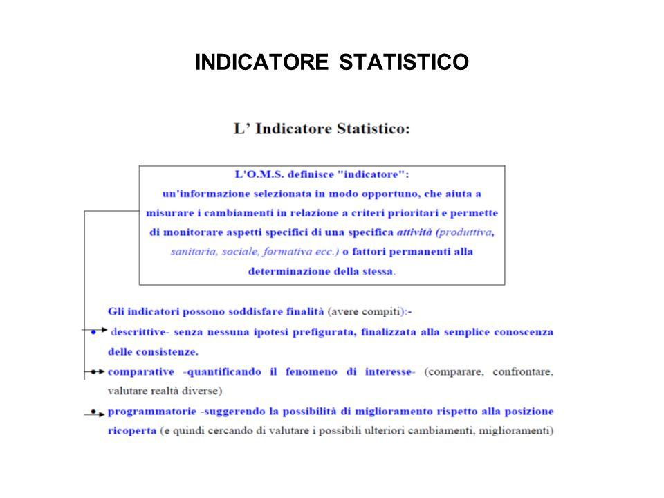 INDICATORE STATISTICO
