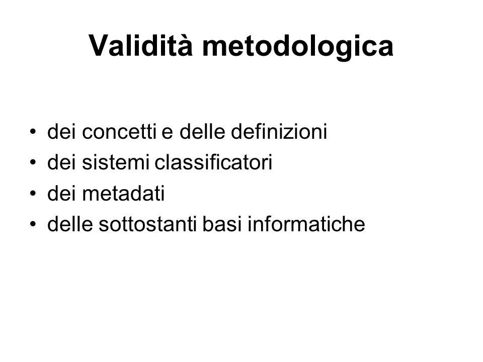 Validità metodologica