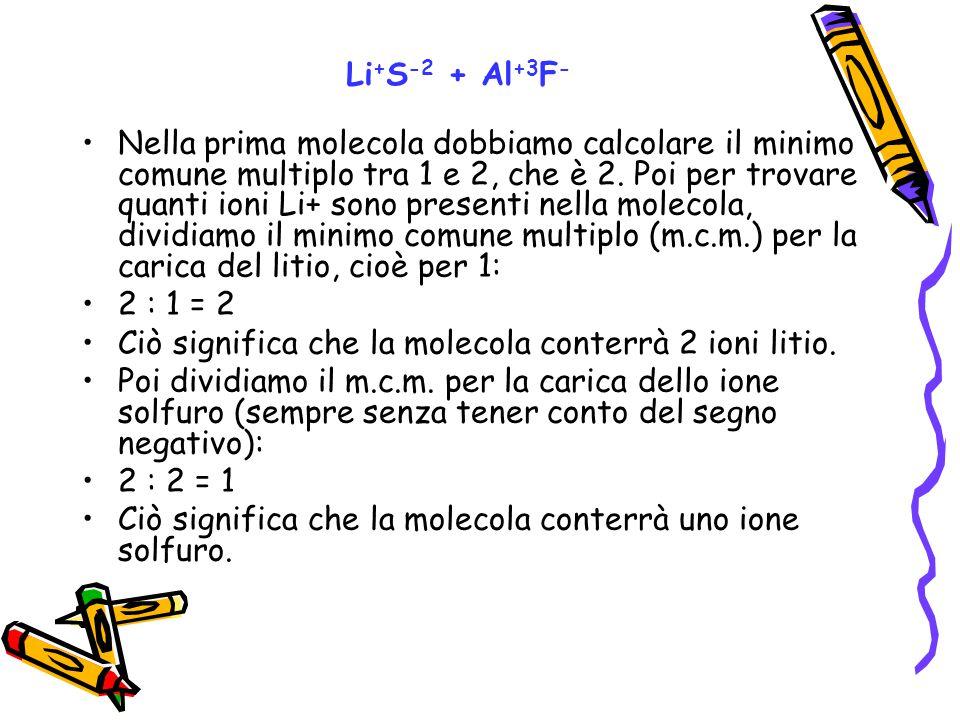 Li+S-2 + Al+3F-