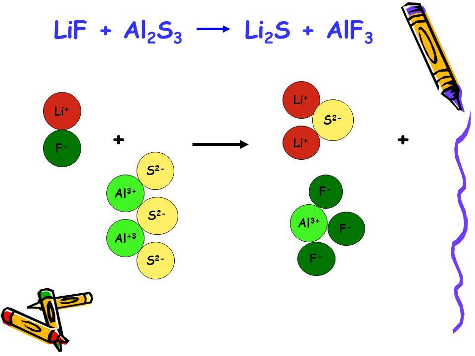LiF + Al2S3 Li2S + AlF3 + + Li+ Li+ S2- Li+ F- S2- Al3+ F- S2- Al3+ F-