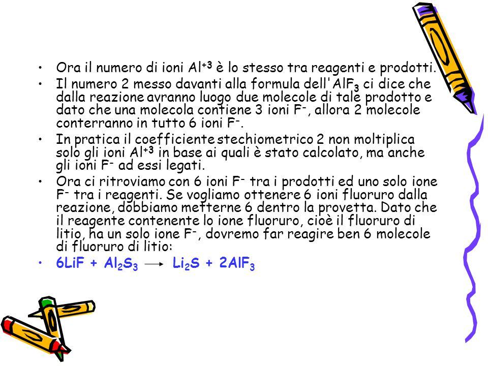 Ora il numero di ioni Al+3 è lo stesso tra reagenti e prodotti.