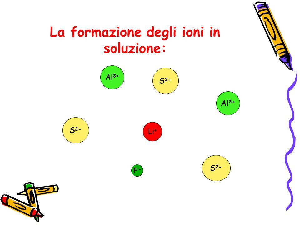 La formazione degli ioni in soluzione: