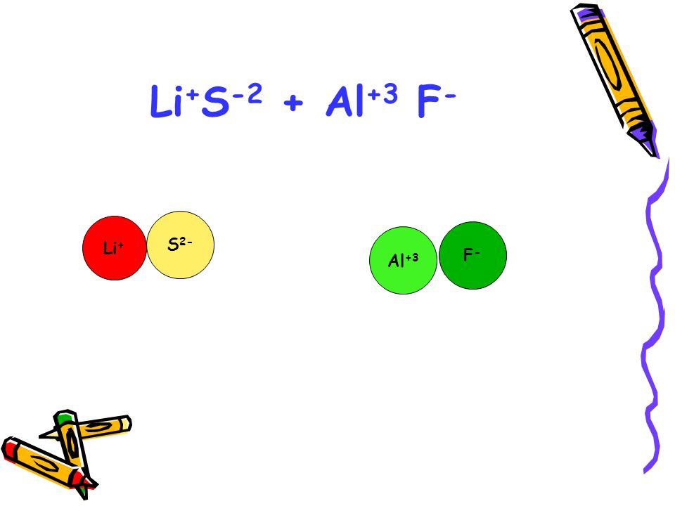 Li+S-2 + Al+3 F- S2- Li+ F- Al+3