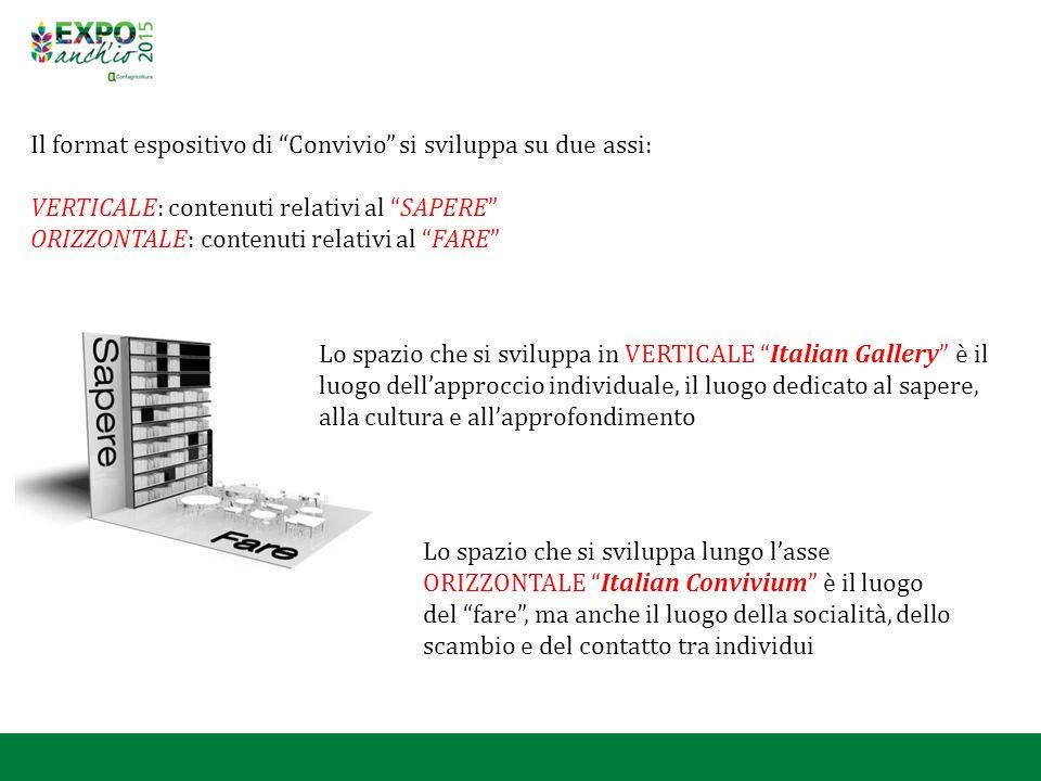 Il format espositivo di Convivio si sviluppa su due assi: