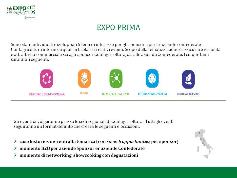 EXPO PRIMA