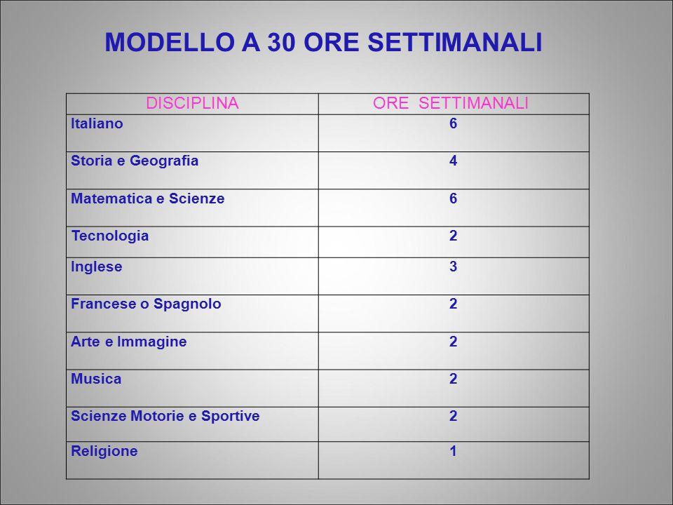 MODELLO A 30 ORE SETTIMANALI