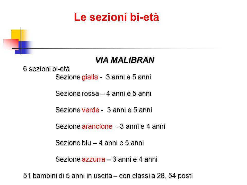 Le sezioni bi-età VIA MALIBRAN 6 sezioni bi-età