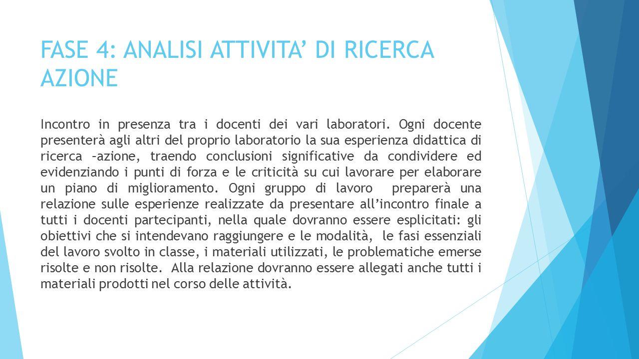 FASE 4: ANALISI ATTIVITA' DI RICERCA AZIONE