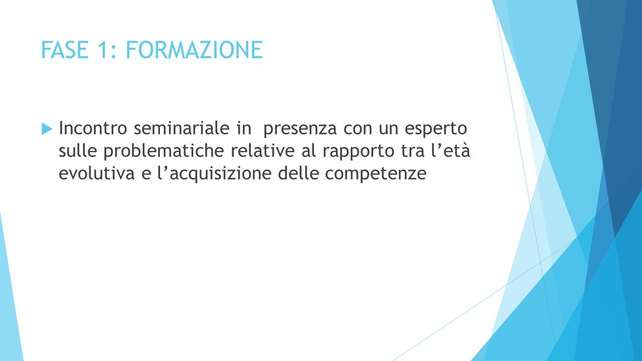 FASE 1: FORMAZIONE