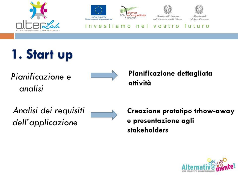 1. Start up Pianificazione e analisi
