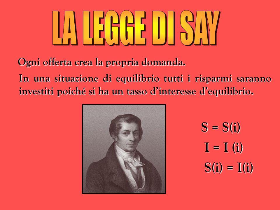LA LEGGE DI SAY I = I (i) S(i) = I(i)