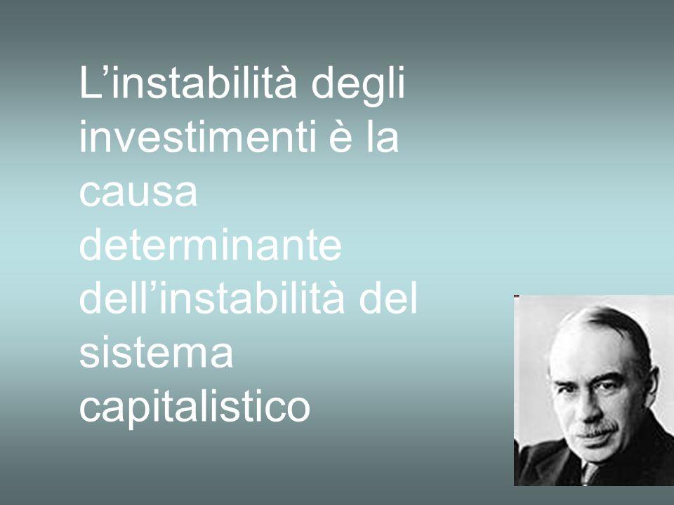 L'instabilità degli investimenti è la causa determinante dell'instabilità del sistema capitalistico