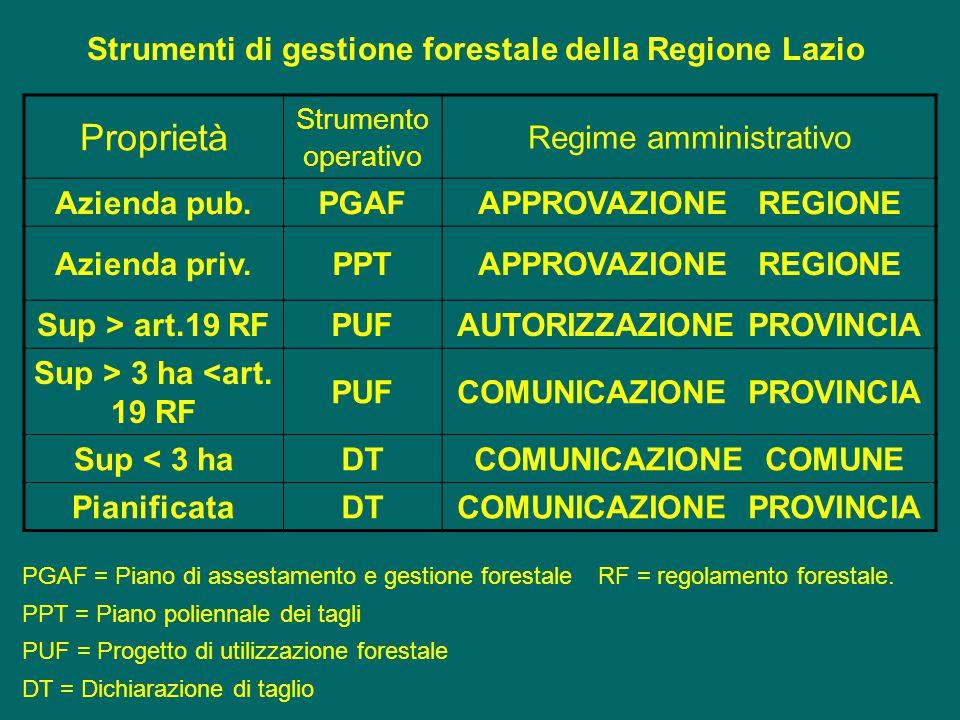 Strumenti di gestione forestale della Regione Lazio