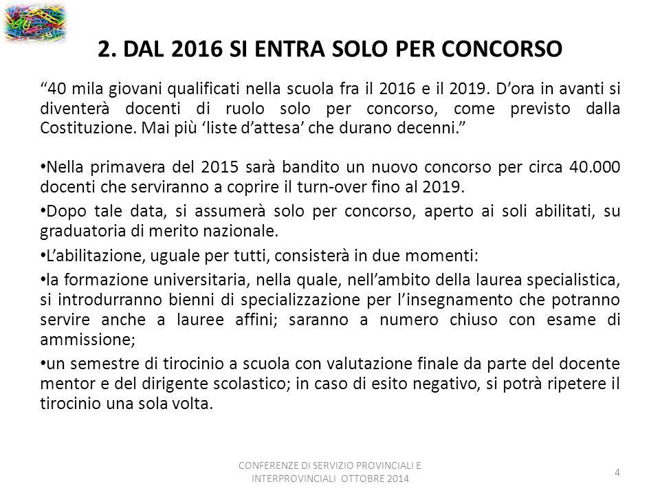 2. DAL 2016 SI ENTRA SOLO PER CONCORSO