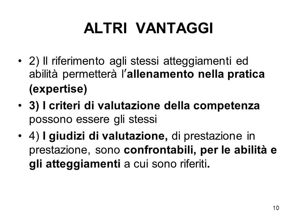 ALTRI VANTAGGI 2) Il riferimento agli stessi atteggiamenti ed abilità permetterà l'allenamento nella pratica (expertise)