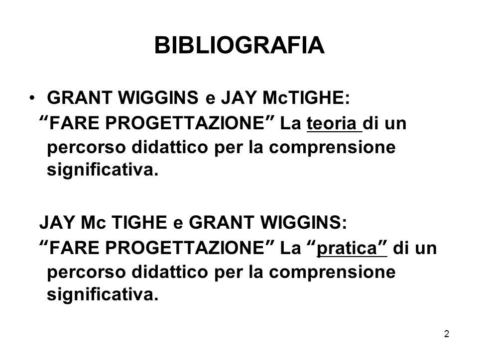BIBLIOGRAFIA GRANT WIGGINS e JAY McTIGHE: