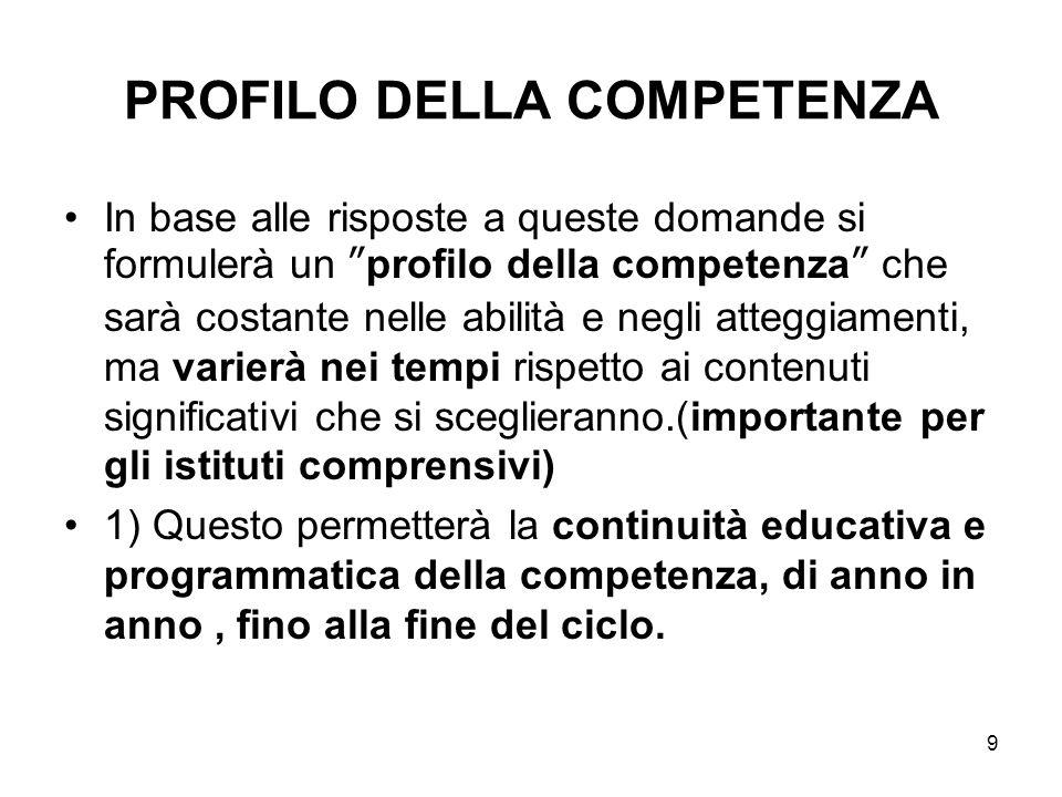PROFILO DELLA COMPETENZA