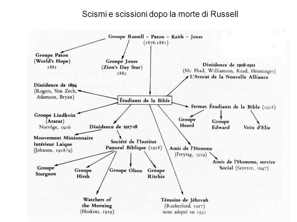 Scismi e scissioni dopo la morte di Russell