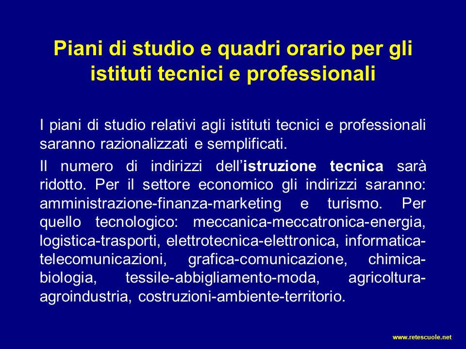 Piani di studio e quadri orario per gli istituti tecnici e professionali